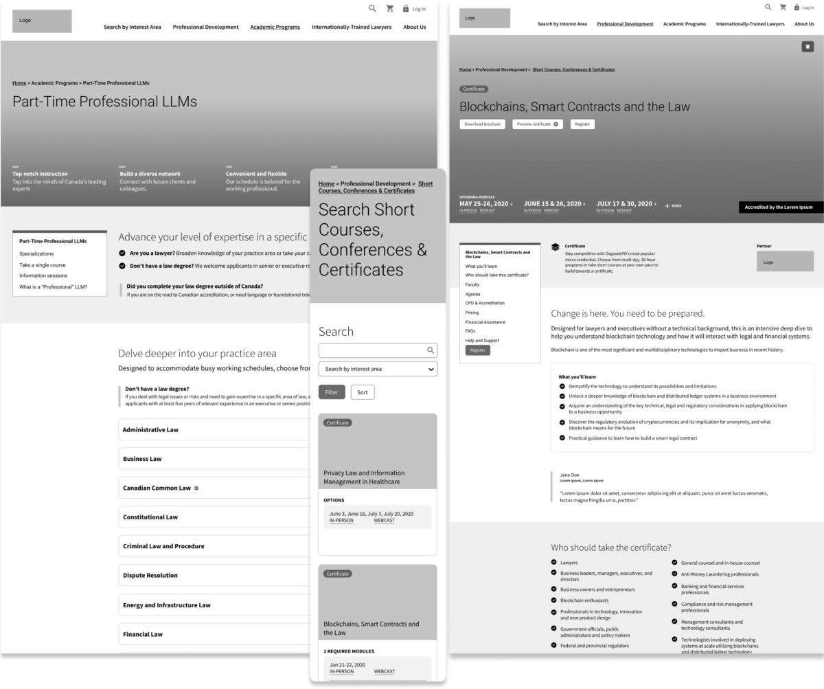 Wireframes of key webpages